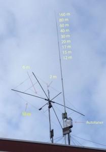 PA9X antennas 2015